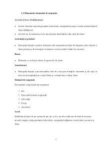 Sisteme de Suspensii Active - Pagina 3