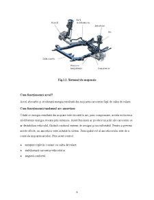 Sisteme de Suspensii Active - Pagina 4
