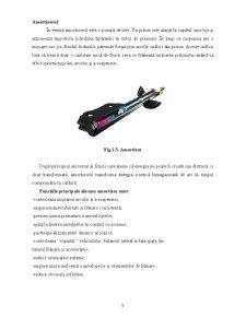 Sisteme de Suspensii Active - Pagina 5