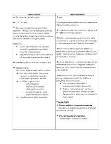 Introducere în dreptul financiar - Pagina 3