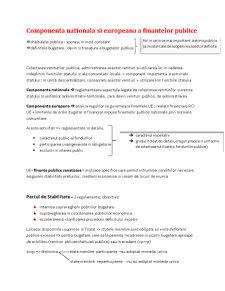 Introducere în dreptul financiar - Pagina 5