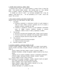 Audit - Subiecte CECCAR rezolvate - Pagina 2