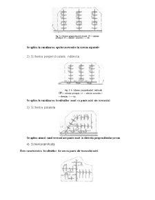 Hidroidilitare - Pagina 2