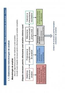 Chimie analitică 2 - Pagina 3