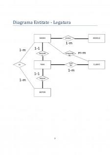 Baze de date - Dealer masini - Pagina 3