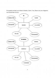 Baze de date - Dealer masini - Pagina 4