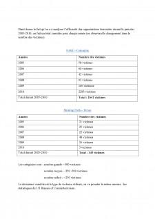 Organisations terroristes dans Perou et Colombie - Pendant les annees 2005-2010 - Pagina 4