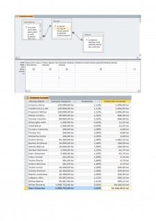 Baze de date bancare - studiu de caz ING România - Pagina 4