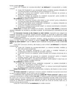 Analiza și Functionarea Conturilor - Pagina 5