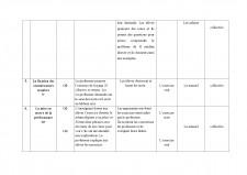 Espace francophone - Pagina 5