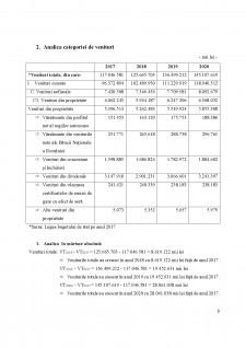 Venituri curente - Venituri nefiscale - Venituri din proprietate - Pagina 3