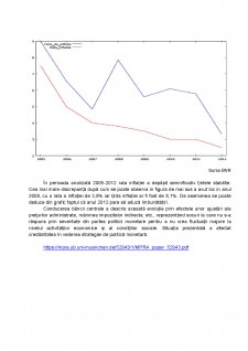 Analiza strategiei de țintire directă a inflației în România - Pagina 4
