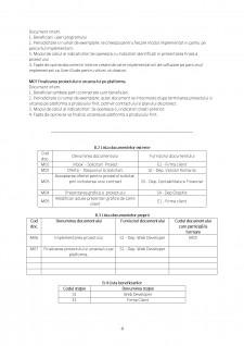 Analiza informational - decizionala - Departamentul de web developer - Pagina 4