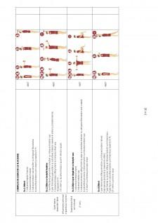 Dezvoltare fizică armonioasă - exerciții cu obiecte și în perechi - Pagina 3