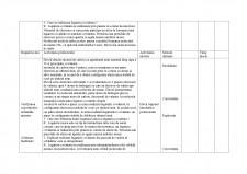 Legatura ionică și legătura covalentă - Pagina 5