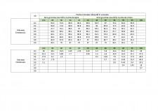 Proiectarea elicelor navale cu ajutorul diagramelor serie - Pagina 1