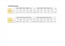 Proiectarea elicelor navale cu ajutorul diagramelor serie - Pagina 2