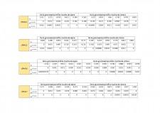 Proiectarea elicelor navale cu ajutorul diagramelor serie - Pagina 3