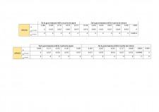 Proiectarea elicelor navale cu ajutorul diagramelor serie - Pagina 4
