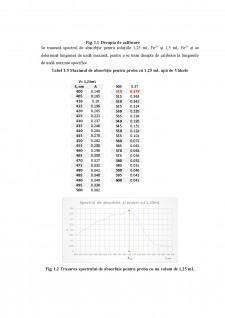 Determinarea fierului din apele de Vâlcele - Pagina 4