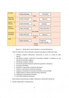 Programarea sistemelor informatice - Pagina 3