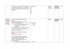 Plan de lecție - Money lesson - Pagina 3