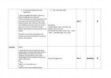 Plan de lecție - Money lesson - Pagina 4