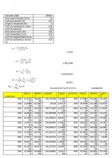 Dinamica Autovehiculelor - Renault laguna 1.9 - Pagina 4