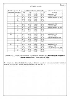 Defectarea și analiza statistică a stării tehnice a cămășilor cilindrilor motoarelor - Pagina 5
