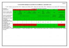 Selectarea metodei raționale de recondiționare a piesei - Pagina 4