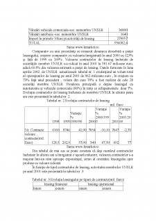 Leasing - Pagina 3