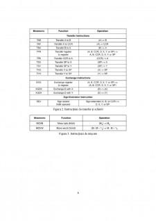 Familia de microcontrolere S12 (XA) - Pagina 5