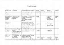 Proiect didactic - Circuitul materiei și fluxul energiei în ecosistem - Pagina 4