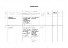 Proiect didactic - Moluștele - Pagina 4