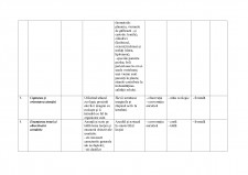 Proiect didactic - Moluștele - Pagina 5