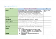 Conținutul și elementele taxelor locale aplicate în RM - Pagina 2