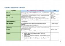 Conținutul și elementele taxelor locale aplicate în RM - Pagina 4