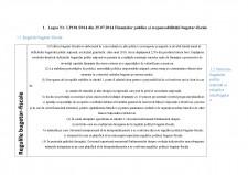 Structura bugetului public național (BPN) și relațiile interbugetare - Pagina 3