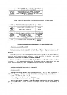 Titrimetria prin reacții acido-bazice - Pagina 2
