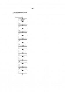 Schema de comandă pentu automatizarea semnalizărilor luminoase - Pagina 4