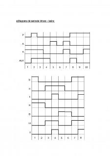 Schemă de comandă a ciclului automat pentru realizarea de canale rectangulare j pe o mașina de frezat - Pagina 4
