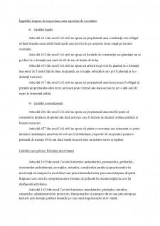 Drepturi reale, rezumat materie - Pagina 5