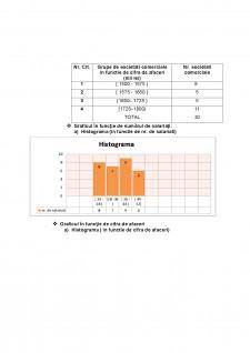 Studiu de caz statistică economică - realizarea unui studiu pe bază unui eșantion de 30 firme - Pagina 4