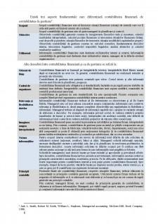 Contabilitatea de gestiune - 2020 - Pagina 4
