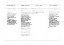 Projet didactique - Pagina 2