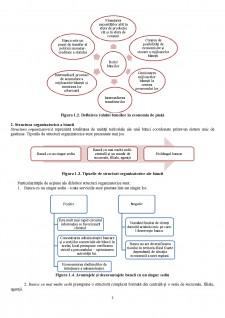 Activități bancare - Pagina 3
