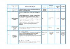 Proiect_didactic - Numerele naturale de la 0 la 10 - Pagina 3