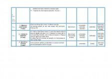 Proiect_didactic - Numerele naturale de la 0 la 10 - Pagina 5