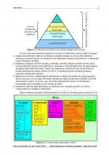 Sisteme integrate de avionică și armament - Pagina 2