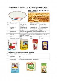 Produsele de morărit și panificație - Pagina 3